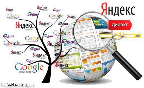 Контекстная реклама, Разработка Landing Page, Внедрение CRM-системы Битрикс24