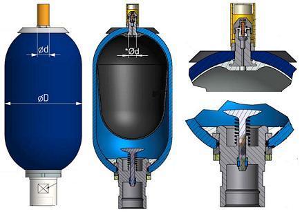 Азотные капсулы для бетононасосов. Азотные колбы для бетононасосов.Гидроаккумулятор.