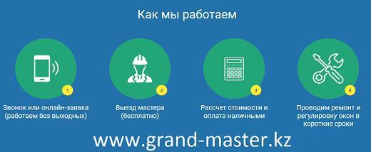 Ремонт и регулировка окон в Алматы, замена уплотнителя и другие услуги.