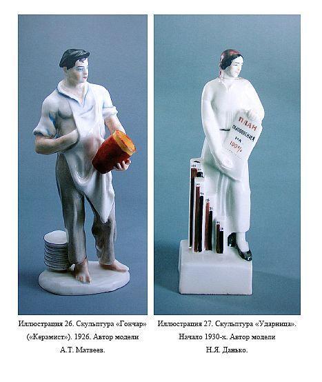 Агитационный фарфор СССР - на CD