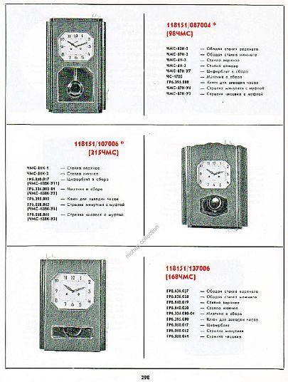 Часы СССР: каталог-справочник - на CD