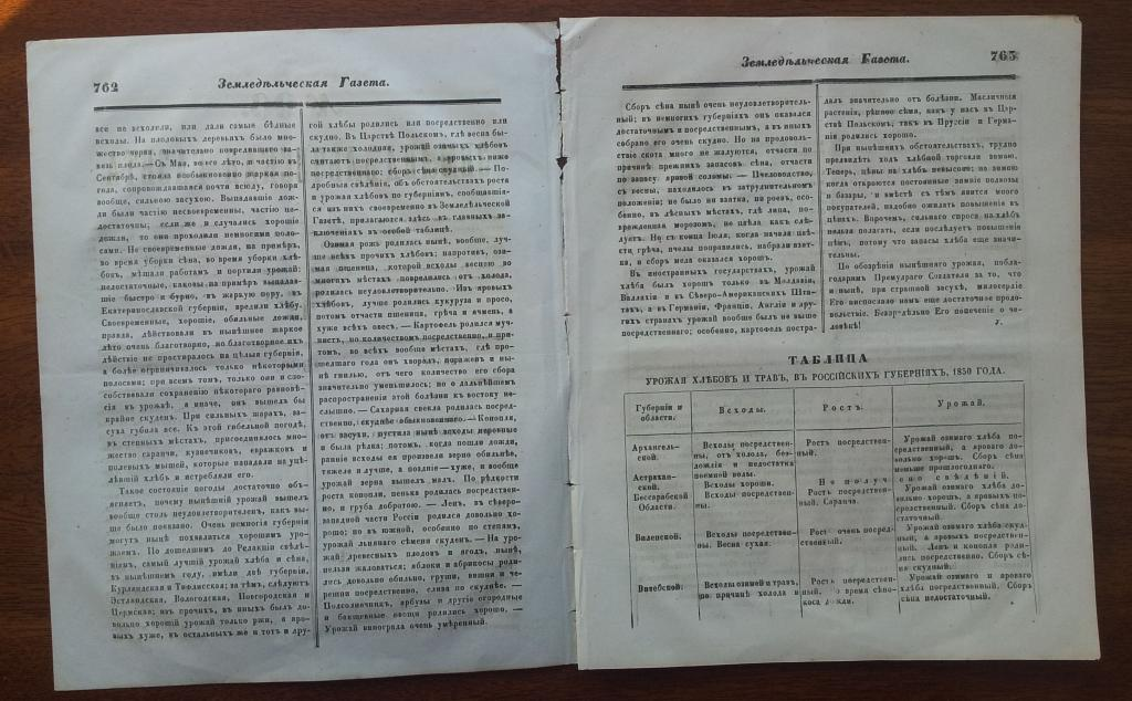 Земледельческая газета 1 декабря 1850 года ОРИГИНАЛ