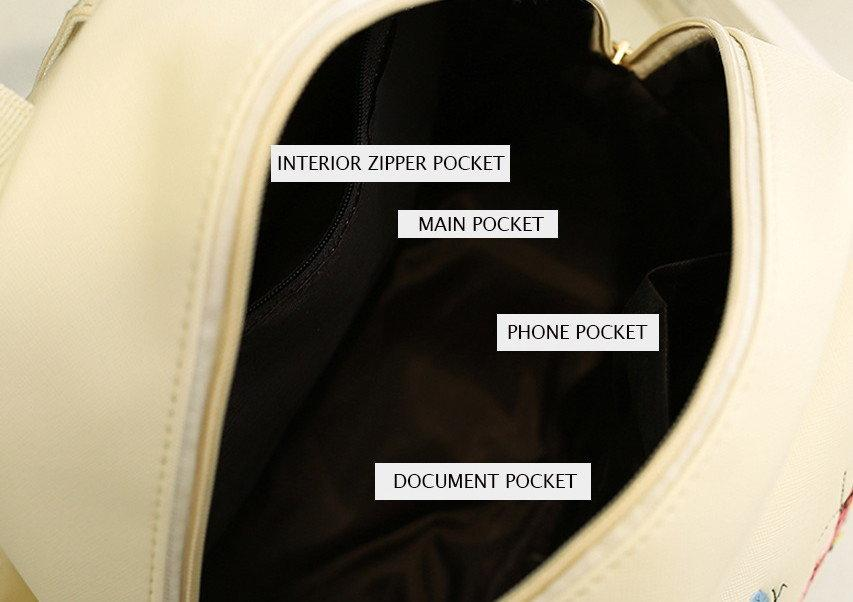 Комплект рюкзак Клатч Сумка Кредитница 4 шт. Вышивка Новинка Спорт