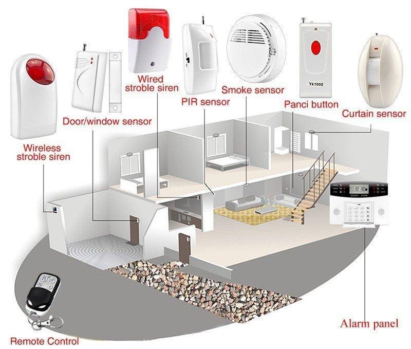 Сигнализация GSM Security Alarm System А12 для банков, офисов