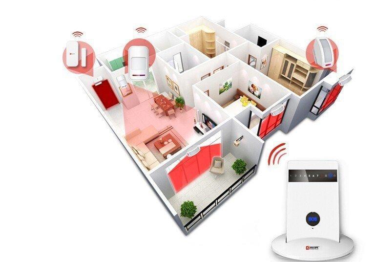 Сигнализация портативная GSM KERUI G15 для банков, офисов