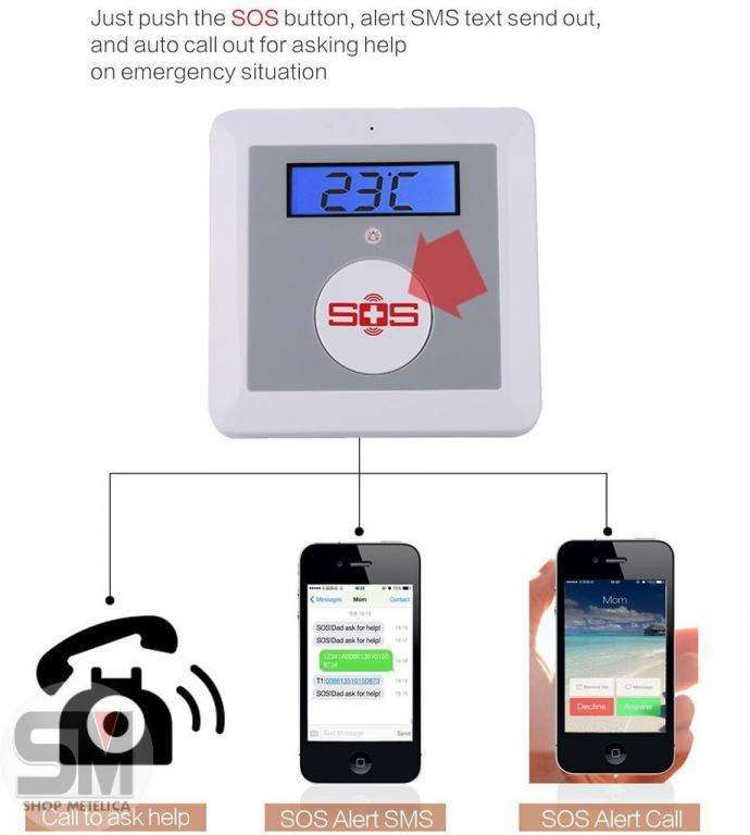 Cигнализация gsm контроль температуры M-5 для банков, офисов