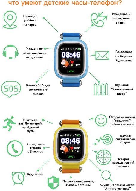 Смарт часы детские Q80
